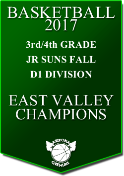 banner 2017 JR SUNS CHAMPS FALL EV D1
