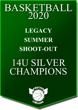 banner 2020 TOURNEYS CHAMPS SSO 14U